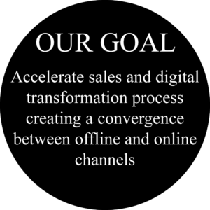 OUR GOAL Accelerate sales and digital transformation process creating a convergence between offline and online channels